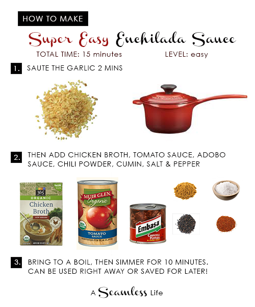 How to make enchilada sauce!