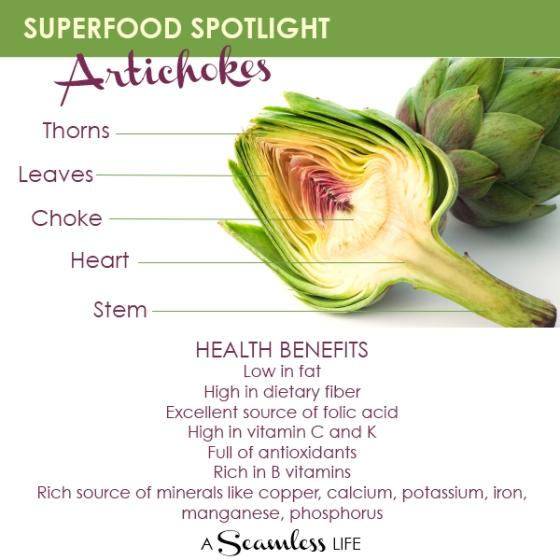 Superfood Spotlight Artichokes